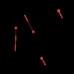 características gallina (1)